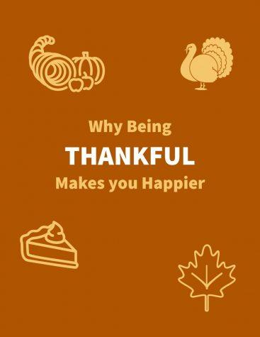 Thanksgiving Break Isn't Long Enough!
