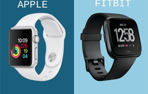 Tech On Your Wrist: Apple vs Fitbit