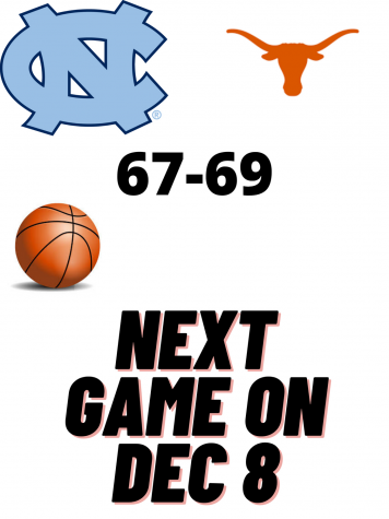 Results from the UNC vs. Texas basketball game.