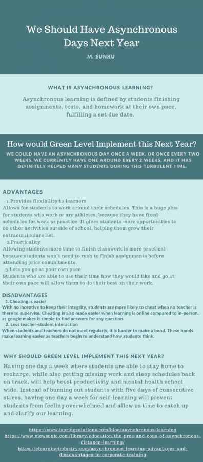 Here is why asynchronous days should be kept through the 2021-2022 school year.