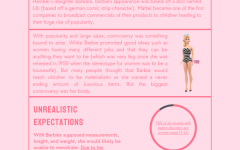 Barbie, The Beauty Standard, And Unrealistic Expectations